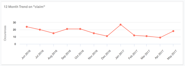 trend-graph.png