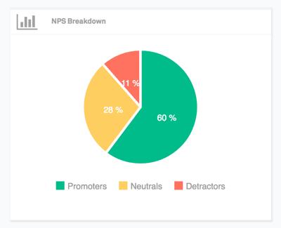 nps-breakdown-chart.png