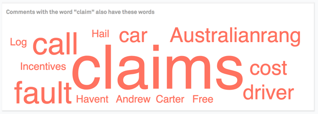 related-word-cloud.png